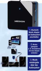 Bluetooth-Audio-Adapter Medion Life E69208 (MD 83780) bei Aldi-Nord