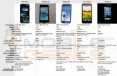 Übersicht: Asus PadFone 2 vs. LG Optimus G vs. Samsung Galaxy SIII vs. HTC One X+ vs. Apple iPhone 5
