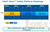 Details zu Bay Trail-T und Valleyview-T – Intel Atom Tablet Platform Roadmap geleakt
