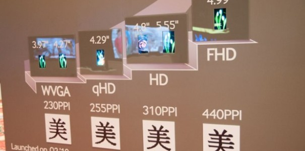CES 2013: Samsung kündigt 4.99 Zoll Super Amoled Full HD-Display für 1. Quartal an