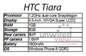 HTC Tiara – Windows Phone 8 GDR2 Smartphone im Mai?
