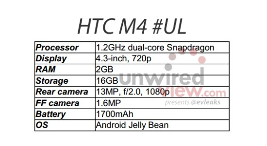 HTC M4: 4,3inch Smartphone mit 720p-Display, 13MP-Cam & Dual Core in Kürze?