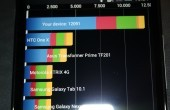 HTC One (M7) Benchmark mit Qualcomm Snapdragon 600 Quad-Core – Video