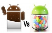 Android: Jelly Bean ueberholt Ice Cream Sandwich – Immer noch hinter Gingerbread