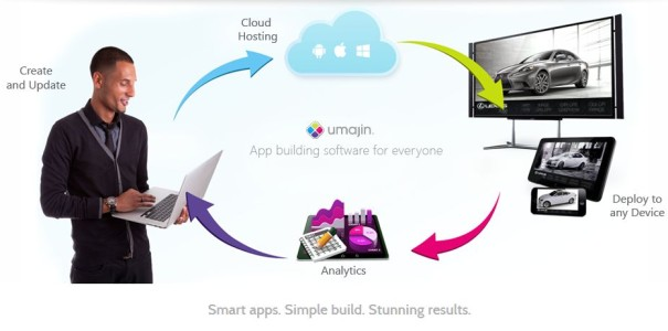 IDF: Unlimited Realities – App Builder Umajin inklusive Augmented Reality und Gestensteuerung