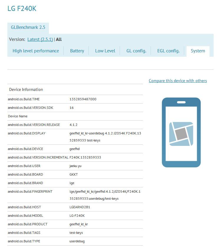 LG-F240K: LG plant eigenes Quad Core-Smartphone mit Full HD-Display