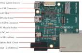 odroid u2 2 170x110 ODROID 2 Mikro Mainboard mit Samsung Exynos 4412 Quad Core ist kleiner als eine Kreditkarte