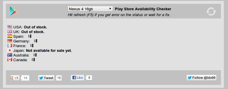 Verfügbarkeits-Checker hilft beim Kauf von LG Nexus 4, Nexus 7 3G & Nexus 10
