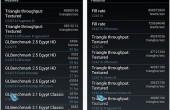 GL Benchmark 170x110 Sony Yuga   erstes Hands on zum kommenden Sony Flaggschiff