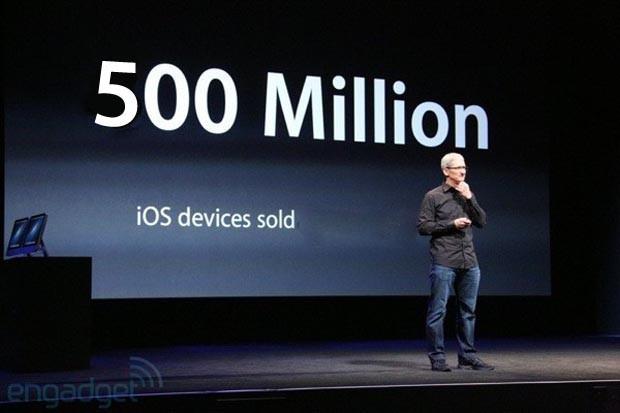 Apple Quartalszahlen Analyse – Rekorde und eine Aktie im Sturzflug