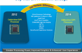 Intel Atom ValleyView Roadmap Part1 170x110 CES 2013: Intel kündigt Quad Core Tablet CPUs der Atom Bay Trail Reihe an (Roadmap Leak!)