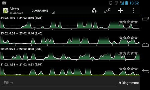 Diagramme Besser schlafen mit Sleep as Android