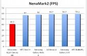 Micromax A116 Canvas HD Nenamark 4 170x110 MediaTek MT6589 Quad Core Billig CPU schlägt sich im Benchmark gut