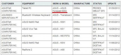 ASUS Fonepad 7 K004: 7-inch Tablet mit Intel-Prozessor geplant mit Telefon-Funktion