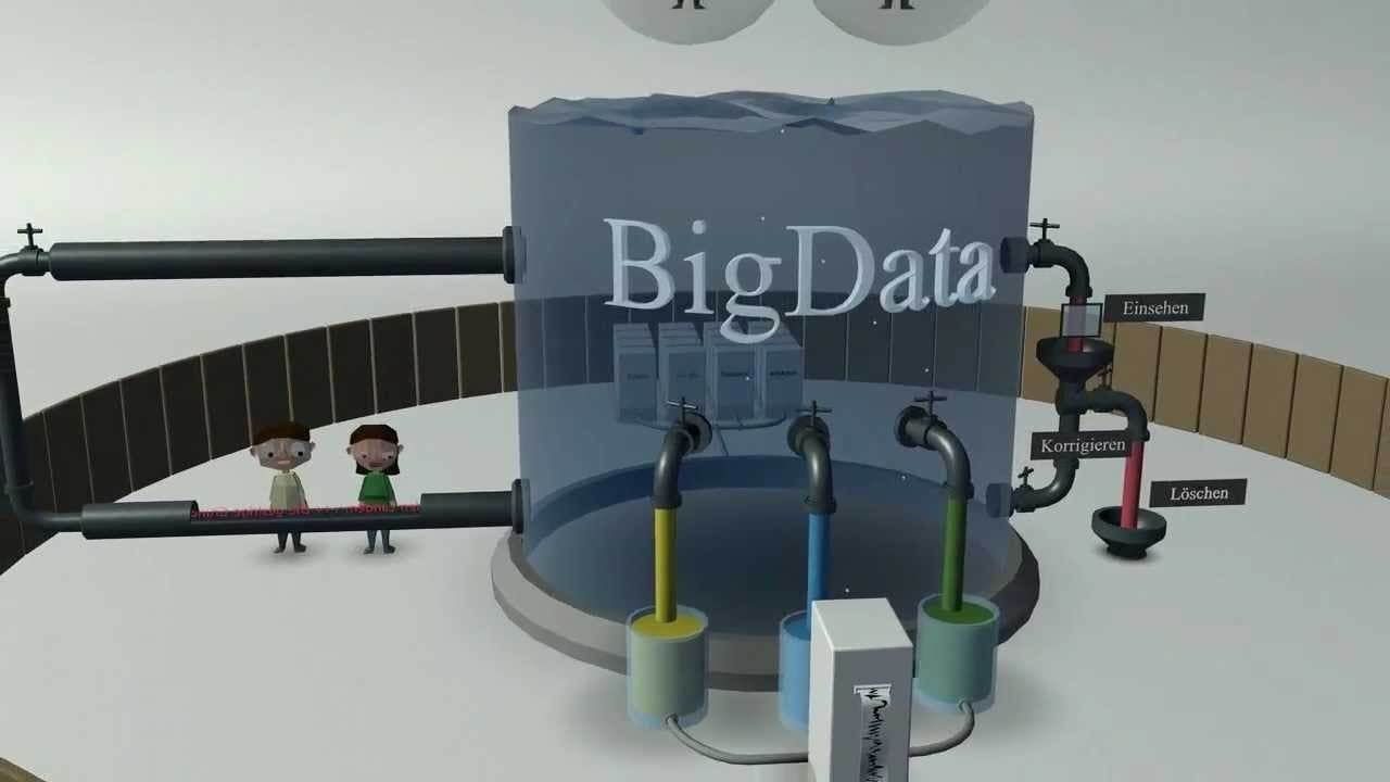 Big Data anschaulich erklärt [Video]