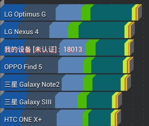 Rockchip RK3188 Quad-Core CPU lässt China-Tablets aufschließen