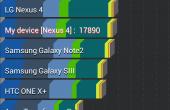 Galaxy S4 Benchmark 170x110 Samsung Galaxy S4   Erster Benchmark des Exynos 5 Octa *Update*