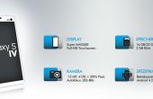 Galaxy S4 Expansys 170x110 Samsung Galaxy S4: Leak verrät Spezifikationen *Update*