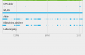Screenshot 2013 03 11 00 32 13 170x110 HTC One Testbericht   Forenmoderator testet das neue Android Smartphone