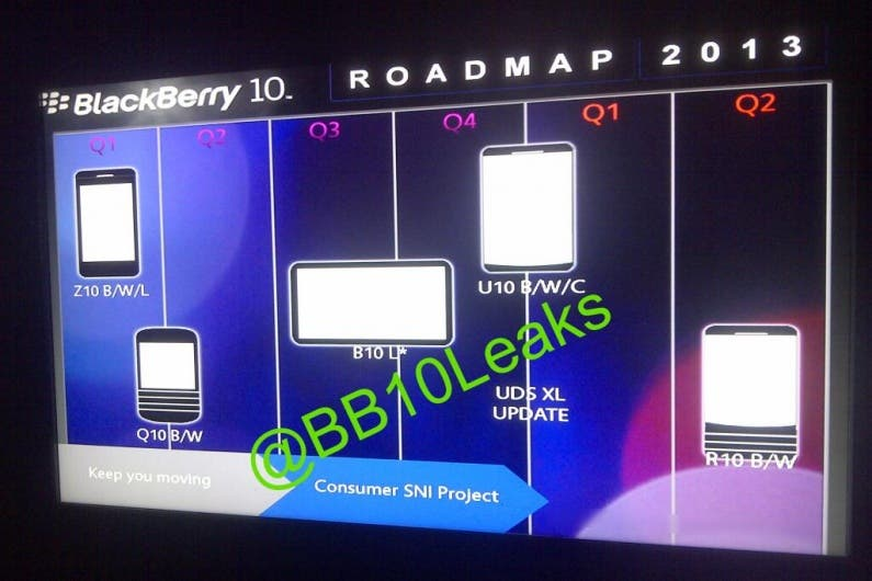 Geleakte Roadmap verspricht BlackBerry 10 Tablet und Phablet