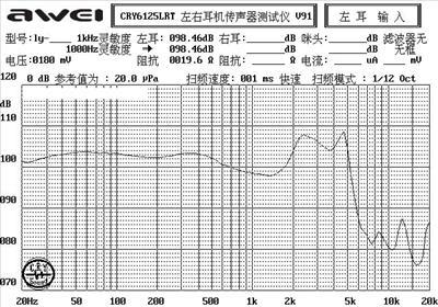 awei es900i 01 awei ES900i   In Ear Kopfhörer kurz vorgestellt