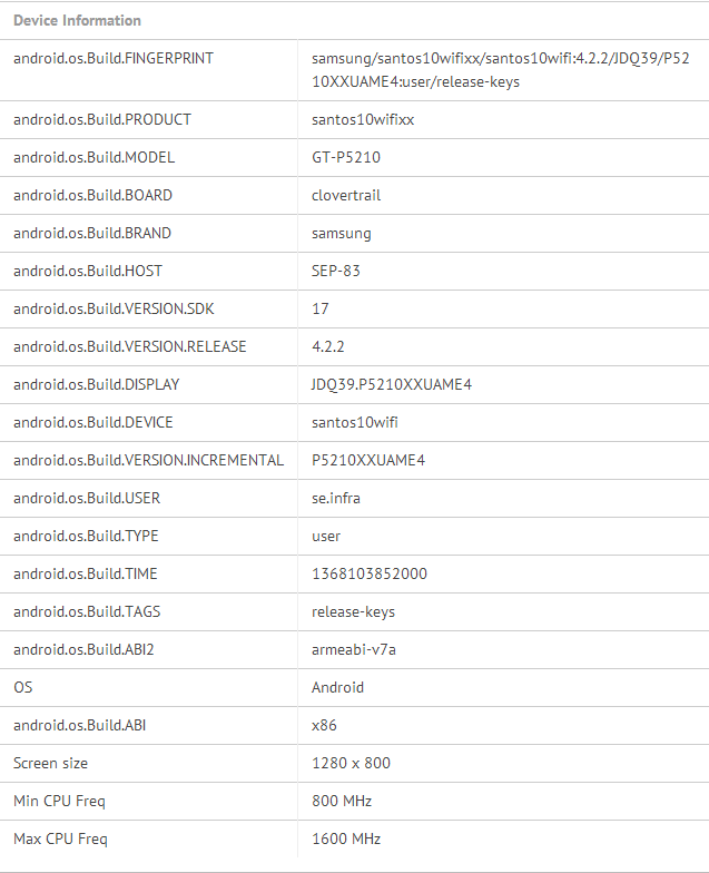 Samsung Galaxy Tab 3 101 Benchmark 01