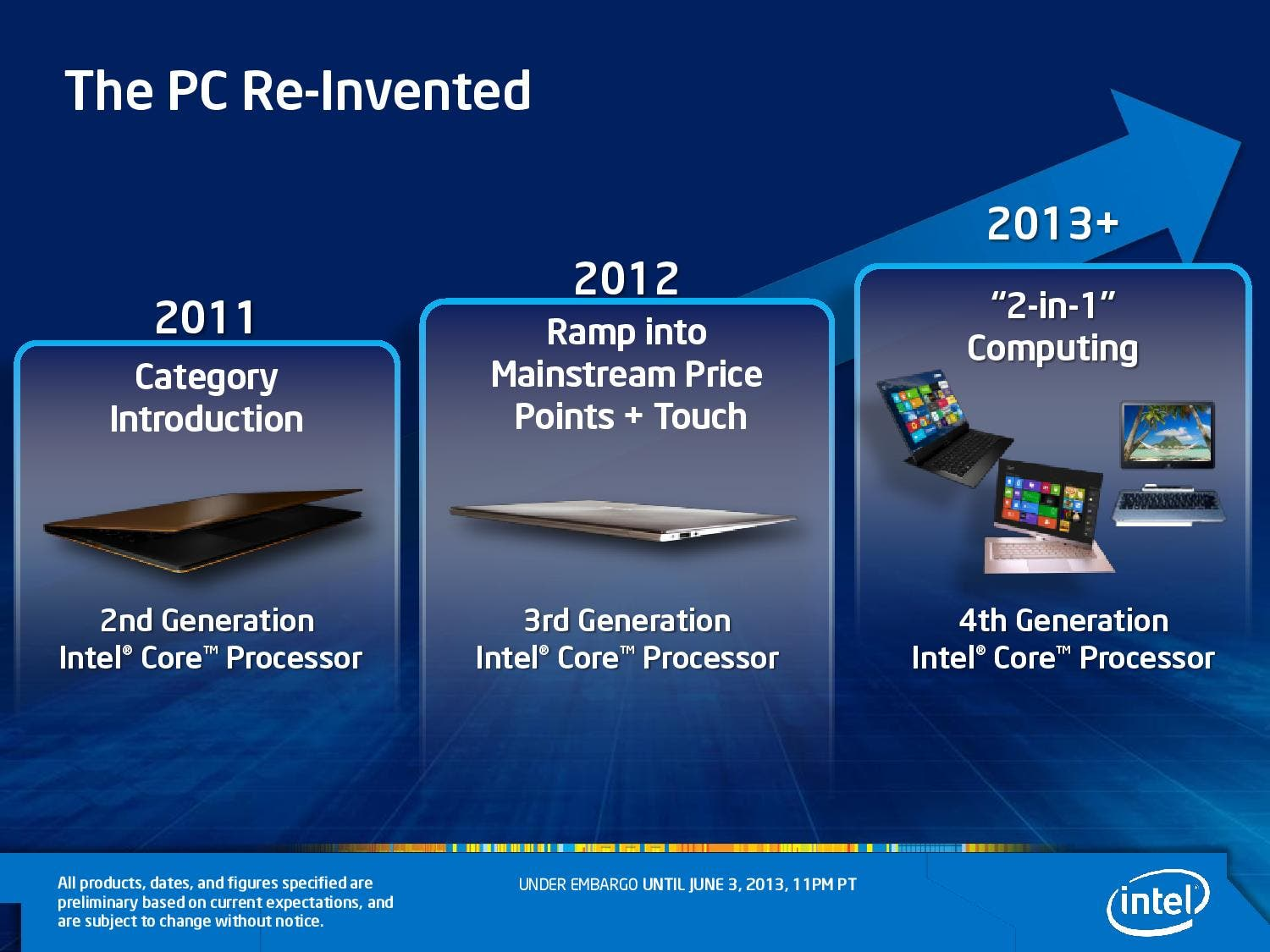 4th Gen Intel Core PressBriefing 5 29 page 004 Intel Haswell offiziell angekündigt