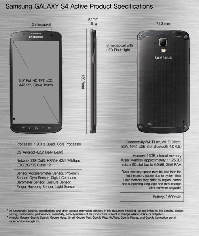 Samsung GALAXY S4 Active Product Specifications Samsung Galaxy S4 Active offiziell vorgestellt
