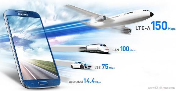 Samsung Galaxy S4 LTE-A: Erstes LTE Advanced-Smartphone offiziell für Korea vorgestellt