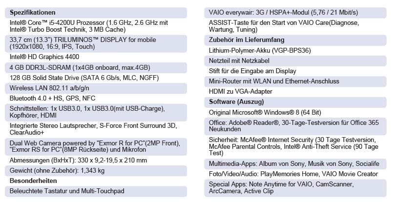 Sony Vaio Duo i5