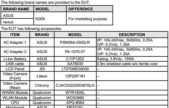nexusae0 n7 specs Neues Nexus 7   Erstes Foto und mehr Daten