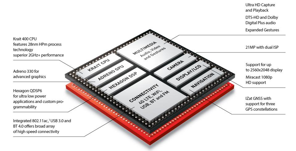 800 diagram 0 Krieg der Kerne! MediaTek, Samsung und Qualcomm oder wieviele Cores machen Sinn?