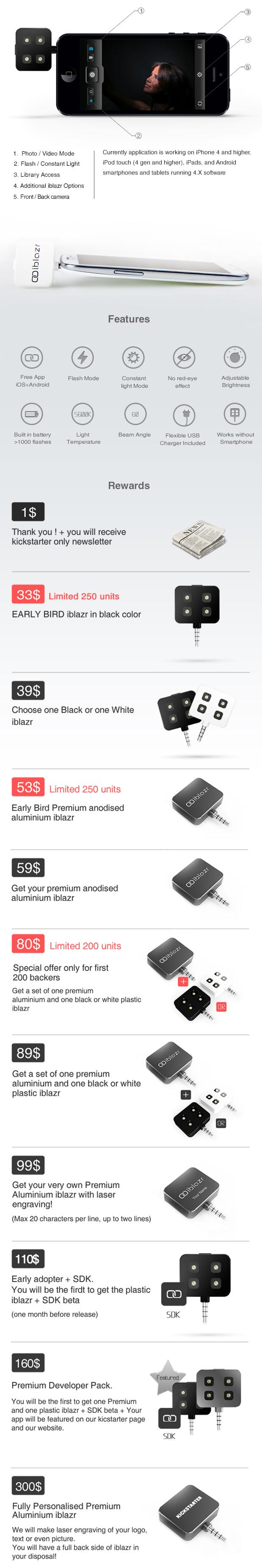 iblazr iblazr: externer LED Blitz für Smartphones und Tablets jetzt bei Kickstarter für 33 Dollar