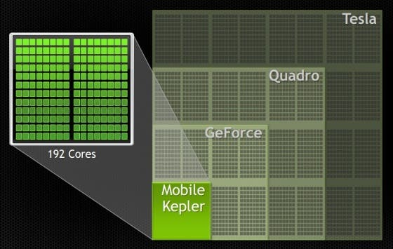 kepler mobile graph 560 NVIDIA Tegra 5   PS3 Grafikpower fuer die Hosentasche