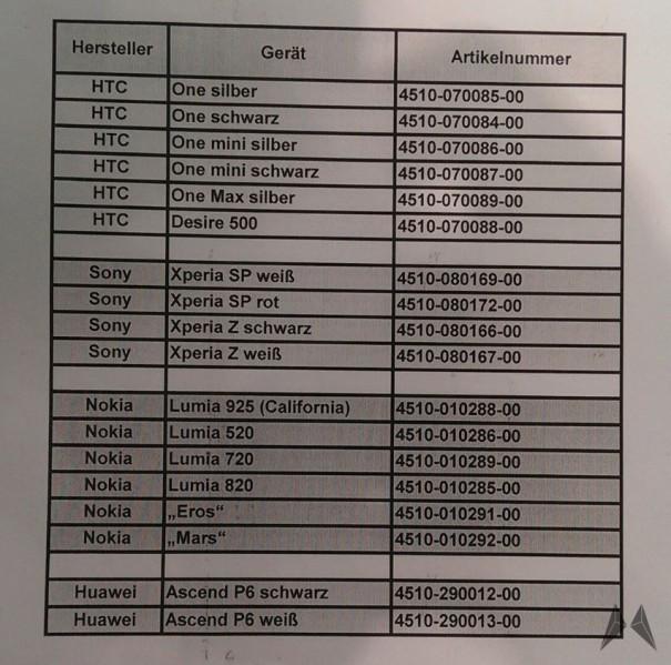o2 liste juli 605x599 HTC One mini, One max und zwei namenlose Nokia Smartphones bei O2 gelistet