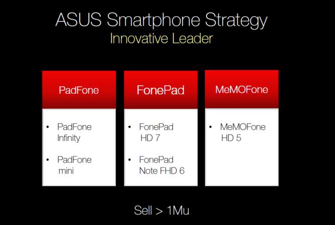 asus roadmapd 2013 2014 2 ASUS Roadmap: MeMOFone HD 5, PadFone mini, MeMO Pad HD 8 und mehr auf dem Weg