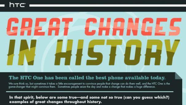 HTC Change: Infografik zeigt 'wichtige' Veränderungen in der Geschichte