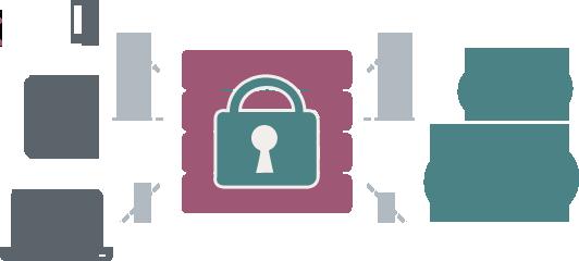 promo krypterad vpn tjanst Mein digitaler Umzug und verzweifelter Kampf gegen PRISM und XKeyscore