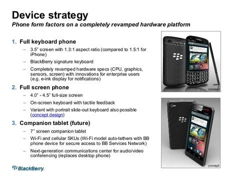 slide 22 638 medium Project BBX: Silicon Valley Investor wollte BlackBerry retten   Mit Android!