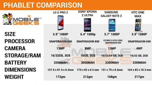 1 phablet-comparison-2-phones