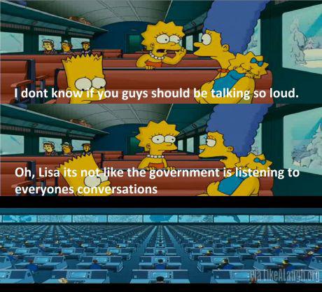 Voraussagen Simpsons