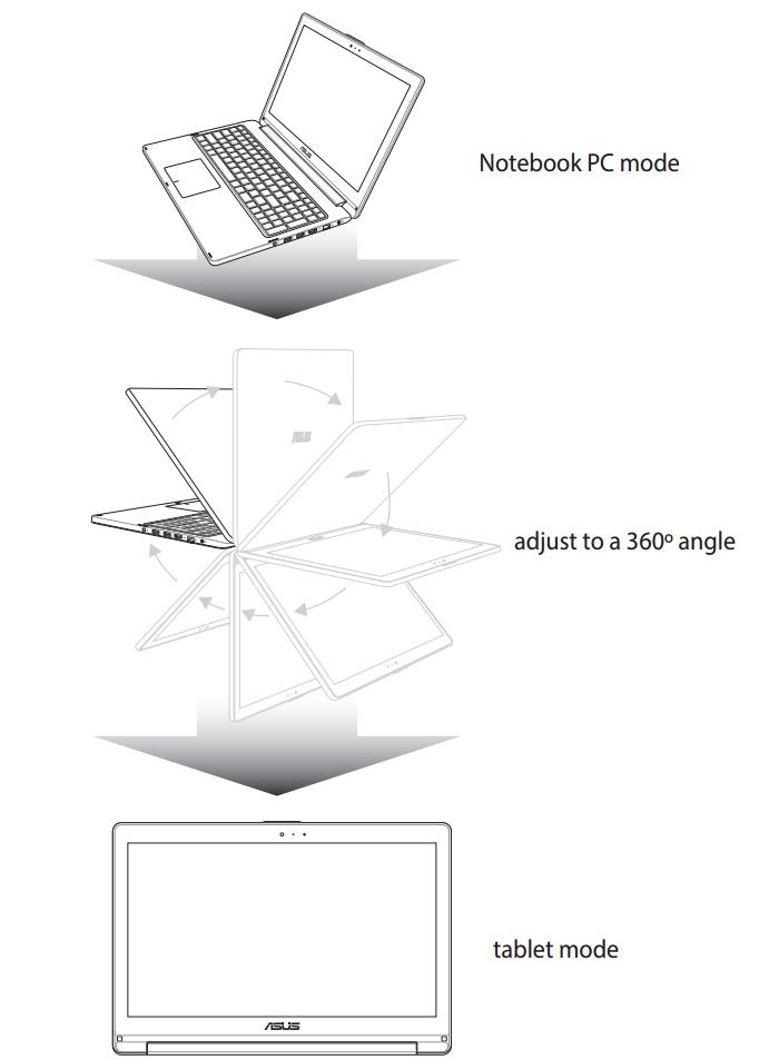 asus vivobook q302 flip style schematic 1 ASUS VivoBook TP300L & N542L: Neue 13  &15 inch Notebooks im Yoga Design geleakt
