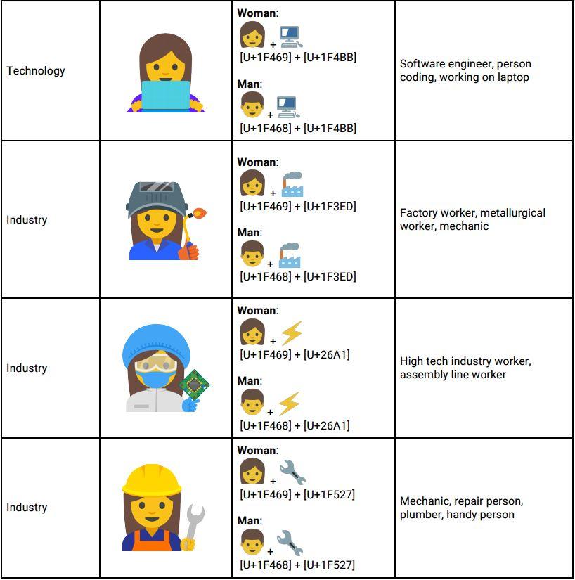 women-emoji