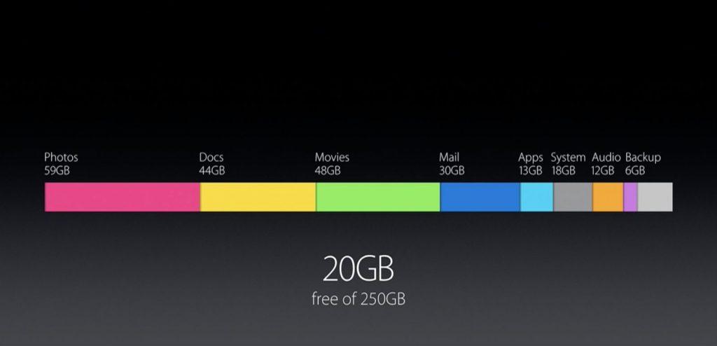 Appe WWDC16 macOS Sierra Cleanup Before