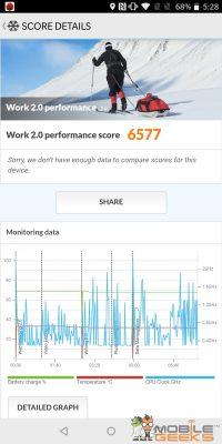 OnePlus 5T Benchmark PCMark Work 2.0