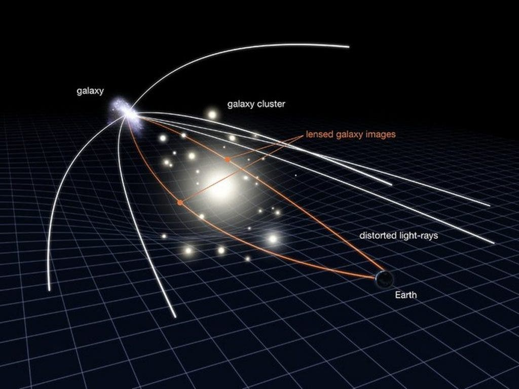 ESA Hubble