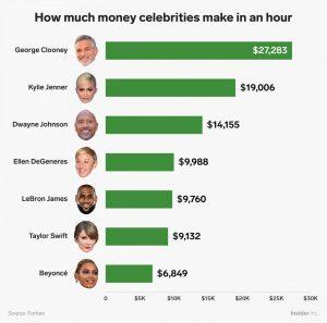 Via BusinessInsider / Forbes