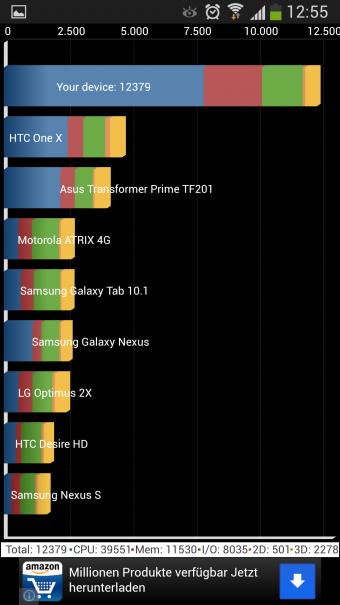 Samsung Galaxy S4 Test Benchmarks 7 340x605 Samsung Galaxy S4 Test   Update