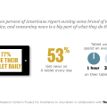 journalism-tablet-usage-overall