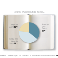 journalism-tablet-users-are-split-about-book-reading